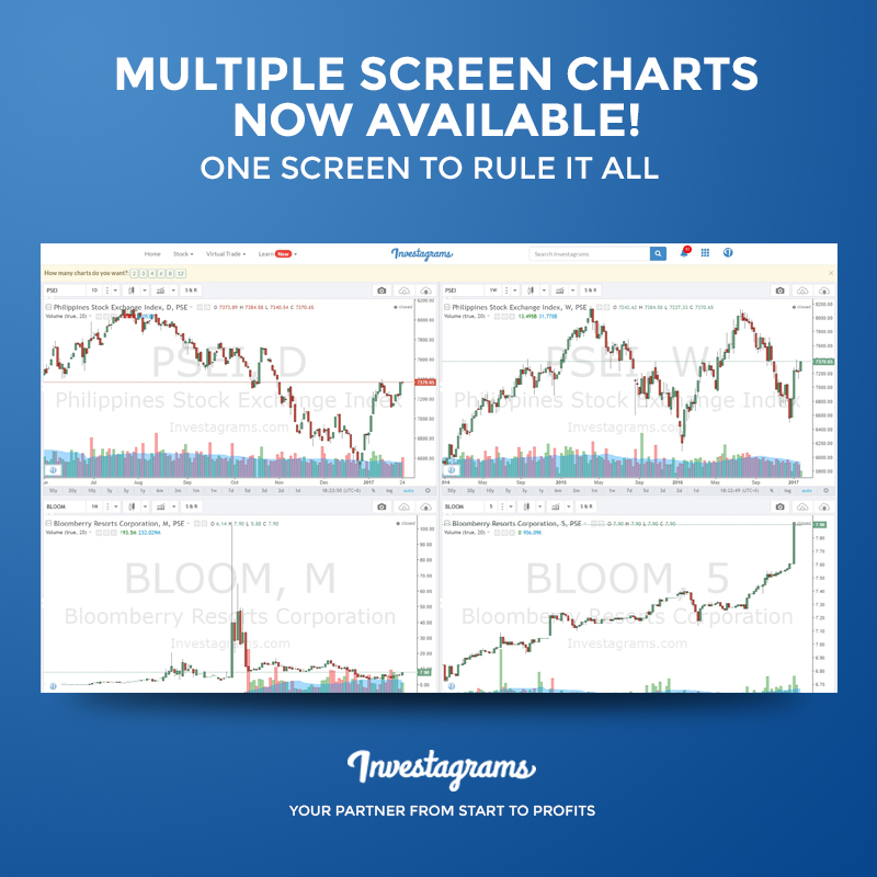 Tired Of Checking Your Stocks One By One By One By One Worry No
