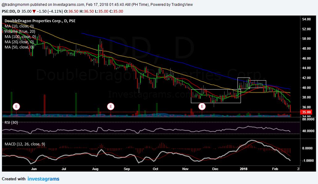 Top Mrc Trading