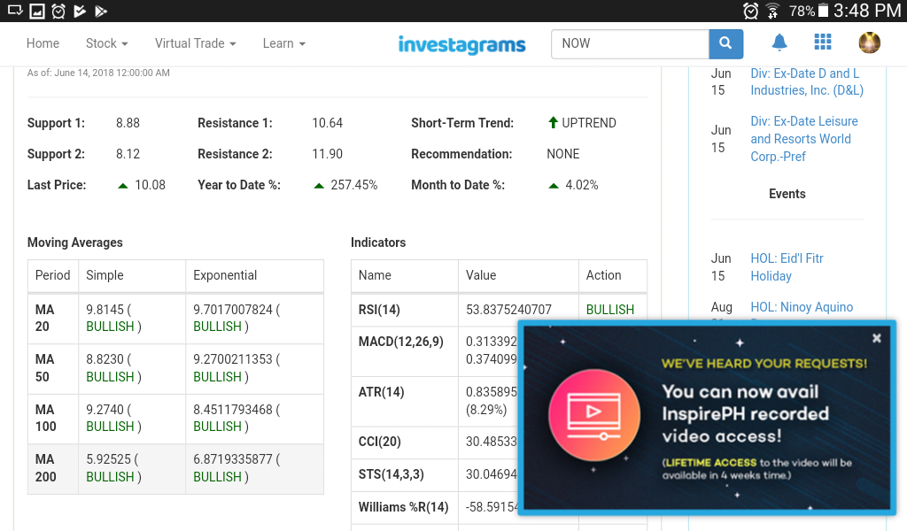 INVESTAGRAMS says that