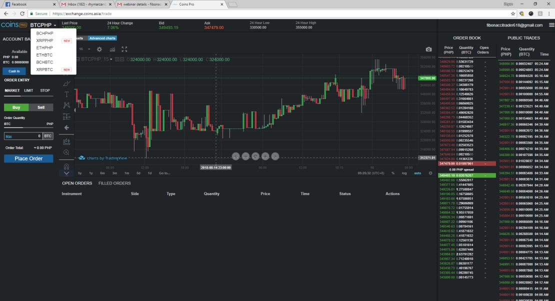 Coins ph Trading Platform | Fibonacci Trader's Sentiment