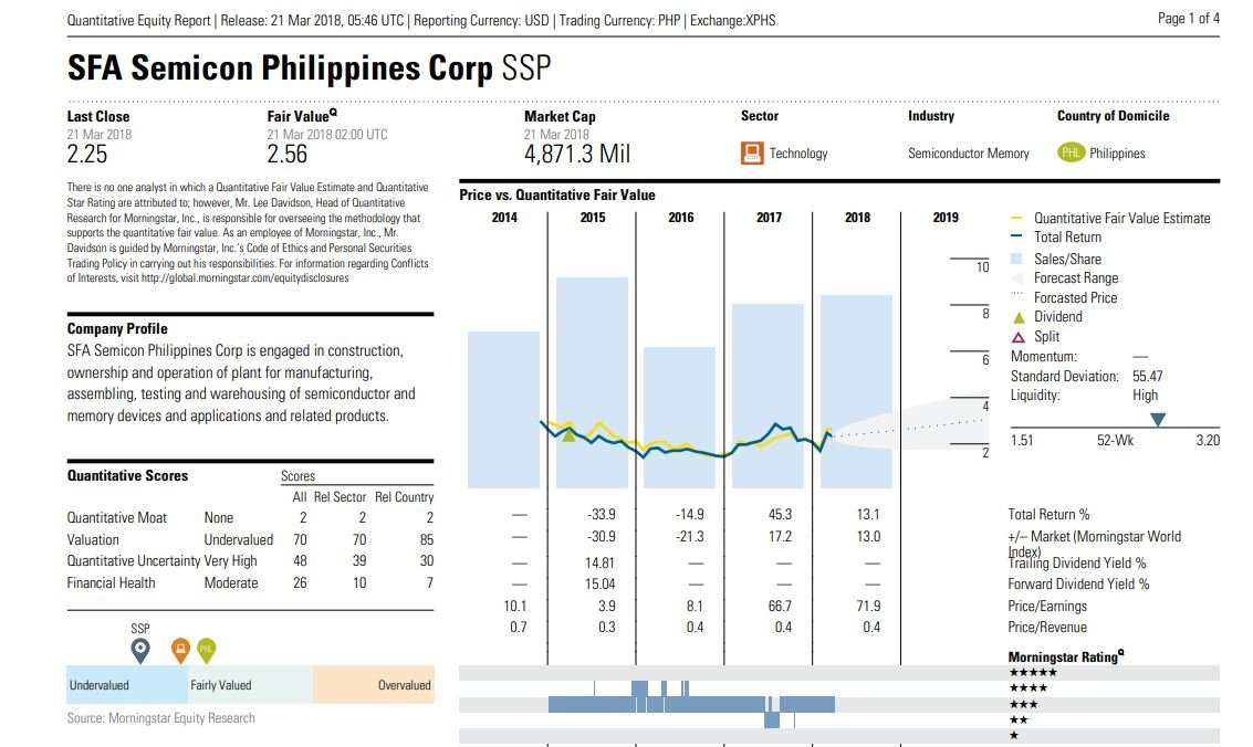 SSP is indeed undervalued stock! imbak imbak na bago magtagbuhos