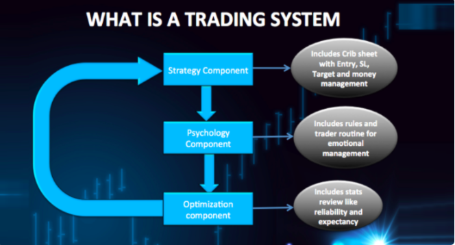 Trading post split system