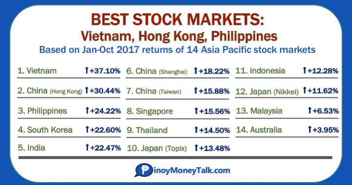 Nikkei Stock Average 225